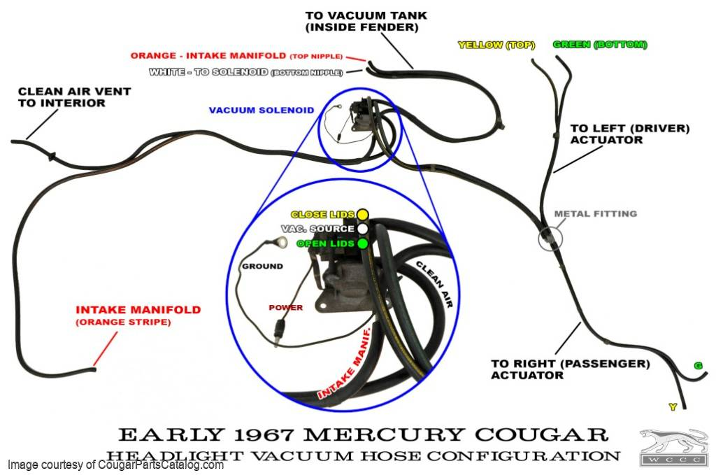 1967 Cougar Headlight Wire Diagram - Free Download Wiring Diagram